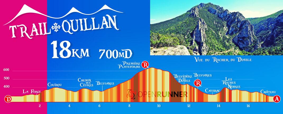 Trail Quillan profil 18km