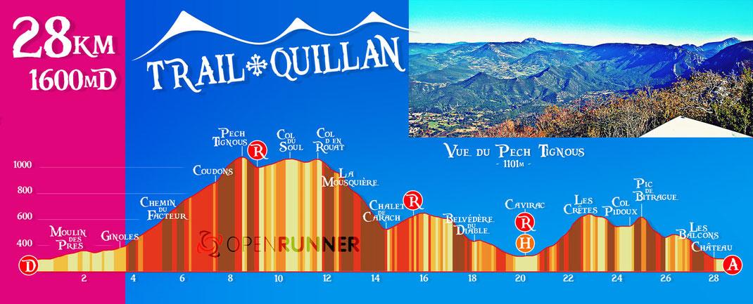 Trail Quillan - profil 28km
