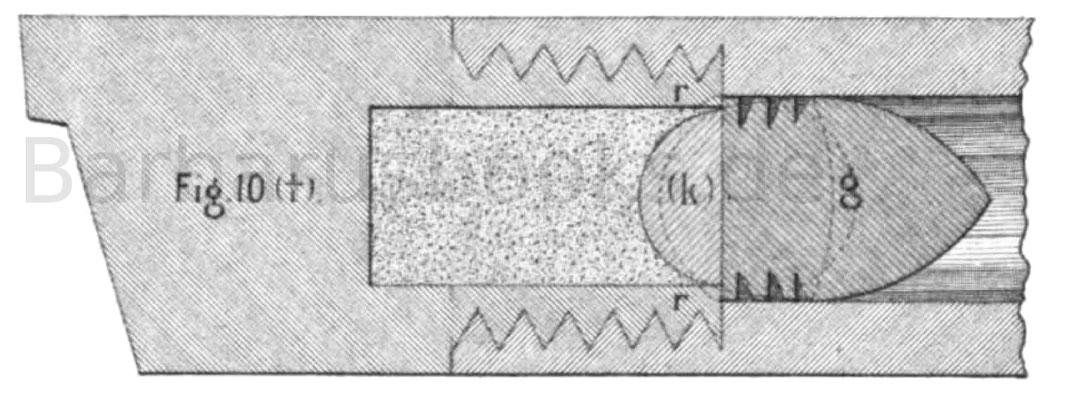 Delvignes Kammersystem. Durchschnitt nach der Vertikalebene des Rohres, bei eingesetzter Ladung.