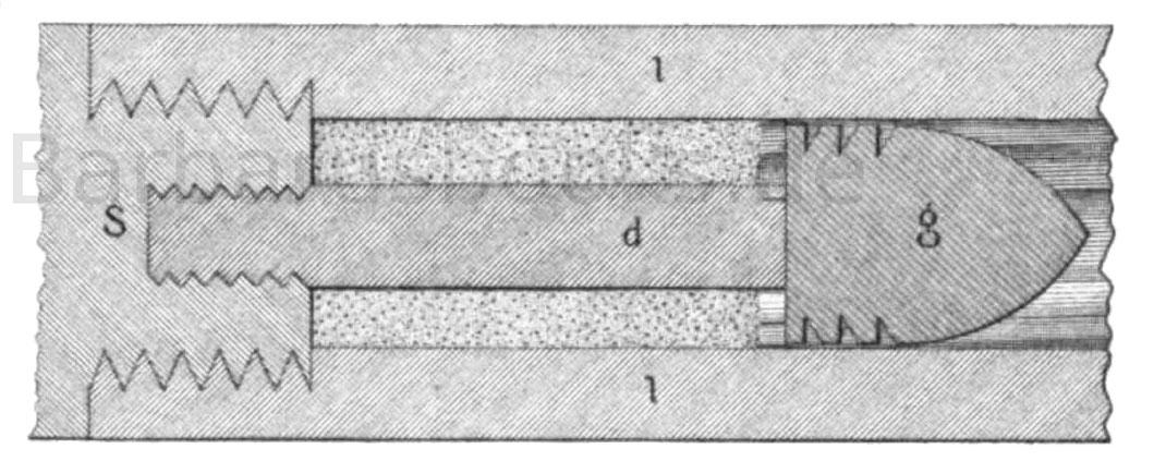Thouvenins Dornsystem. Durchschnitt nach der Verticalebene des Rohres. bei eingesetzter Ladung.