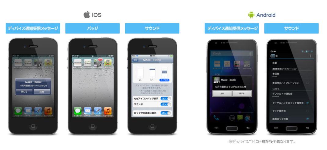 イージーアプリ EasyApps 簡単 独自アプリ Android iOS 作成