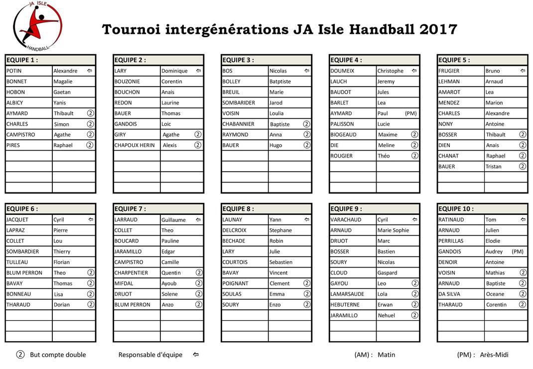 Toutes les équipes du tournoi JA Isle Handball 2017