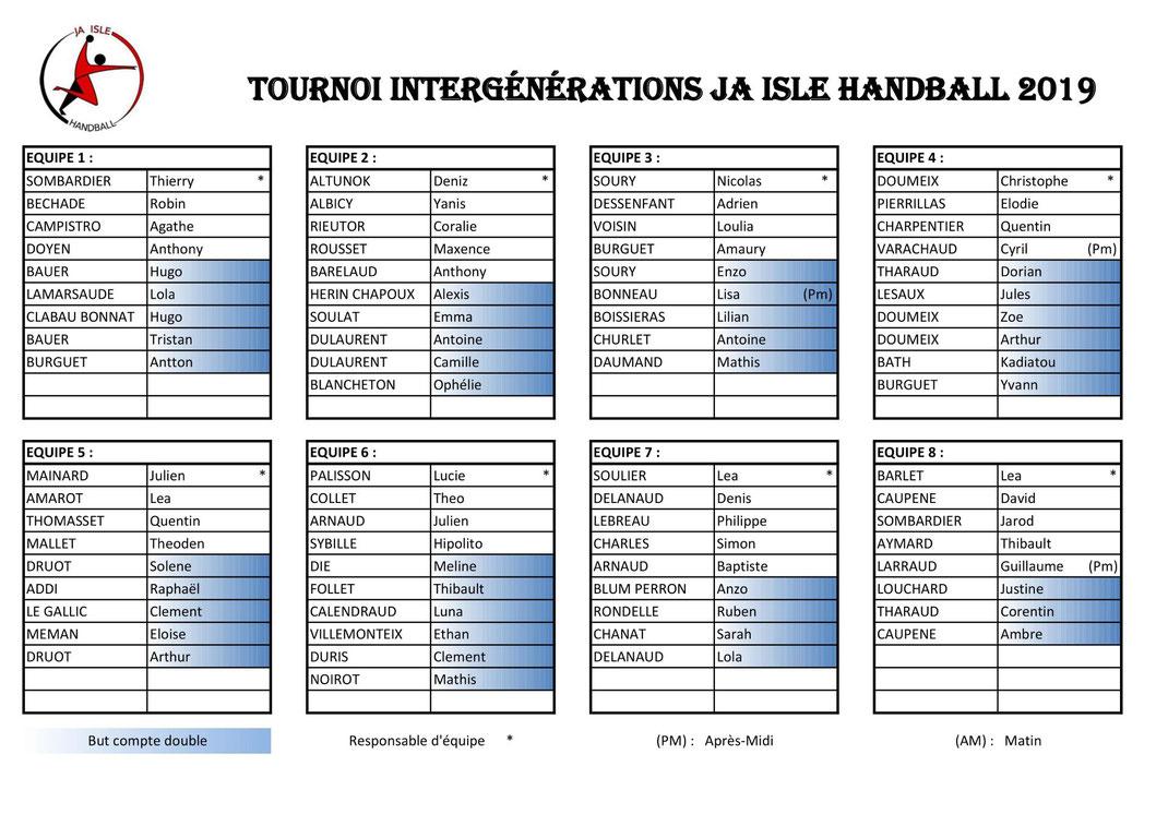 Les équipes du tournoi intergénérations de la JA Isle Handball 2019