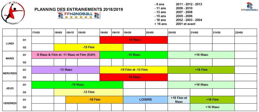 Tableau des horaires d'entraînement des différentes équipes.