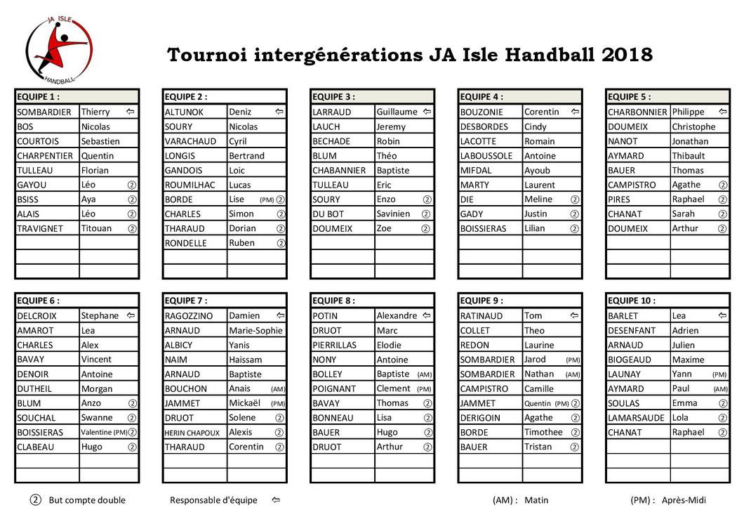 La composition des équipes du tournoi intergénérations 2018