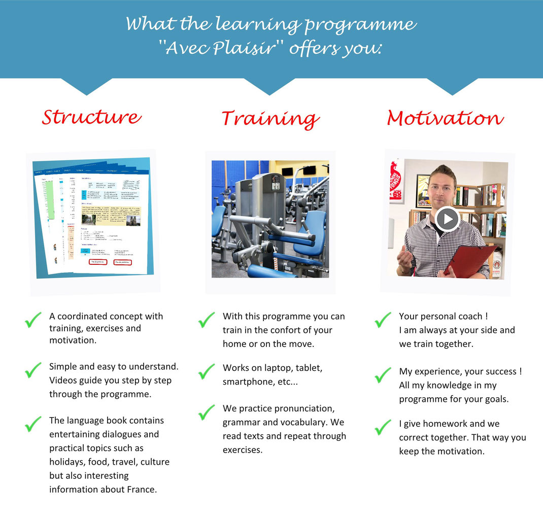 French learning online for beginners. Courses by videos with texts and grammar explanations. French learning online for beginners. Courses by videos with texts and grammar explanations. French learning online for beginners. French courses by videos.