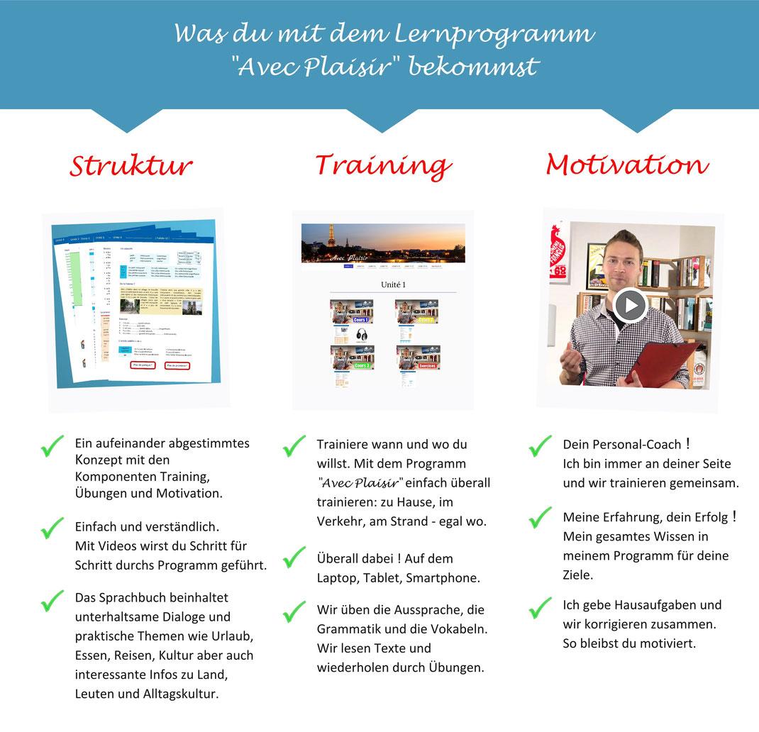 """Französisch lernen online mit dem Programm """"Avec Plaisir"""". Französisch lernen online. Französisch im Internet. Französisch mit videos. Französisch lernen online. Französisch im Internet. Französisch mit videos. Französisch lernen online."""