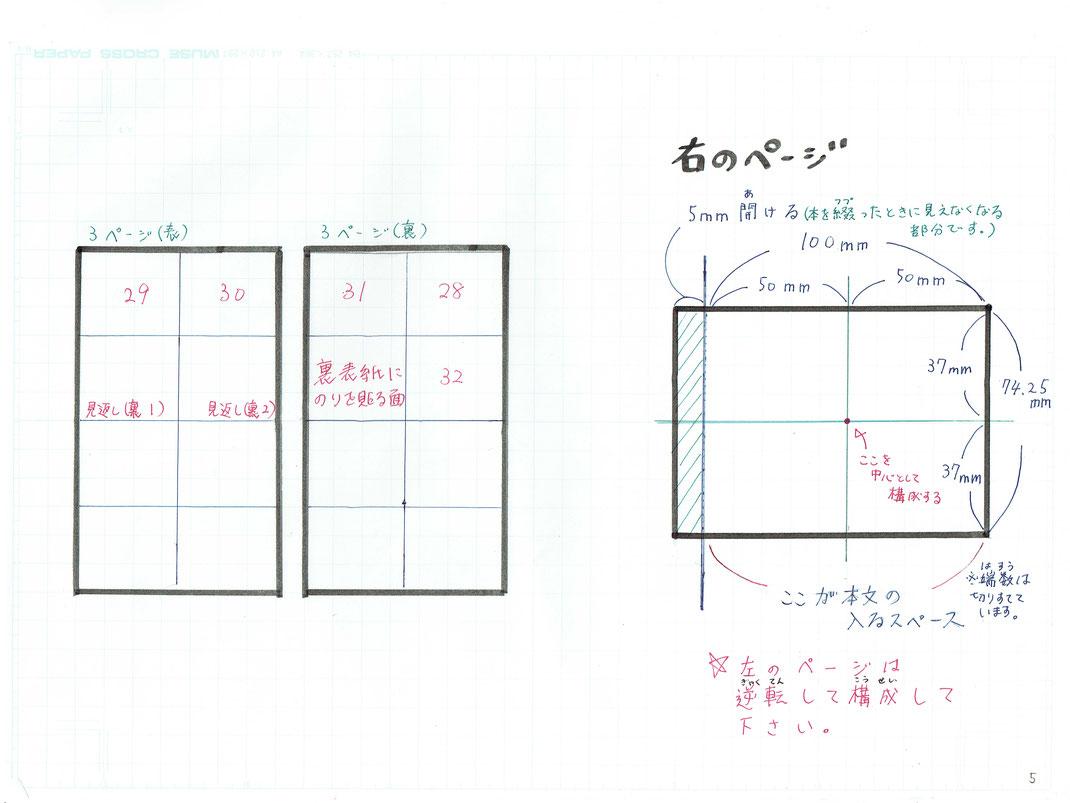 最初のページ構成はとても大事なので、設定が終わったら一度印刷して問題ないか確認することをお勧めします。