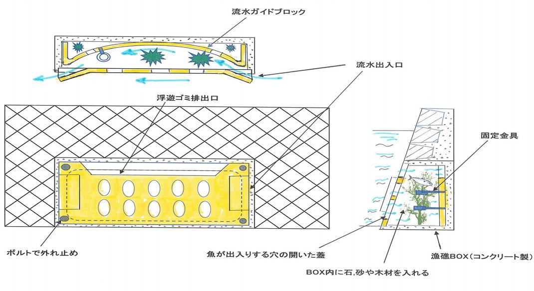 漁礁BOXの図面
