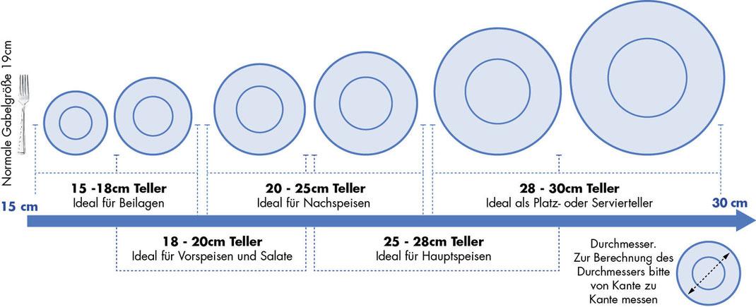 Größentabelle verschiedener Teller Olympia Kiln Porzellan