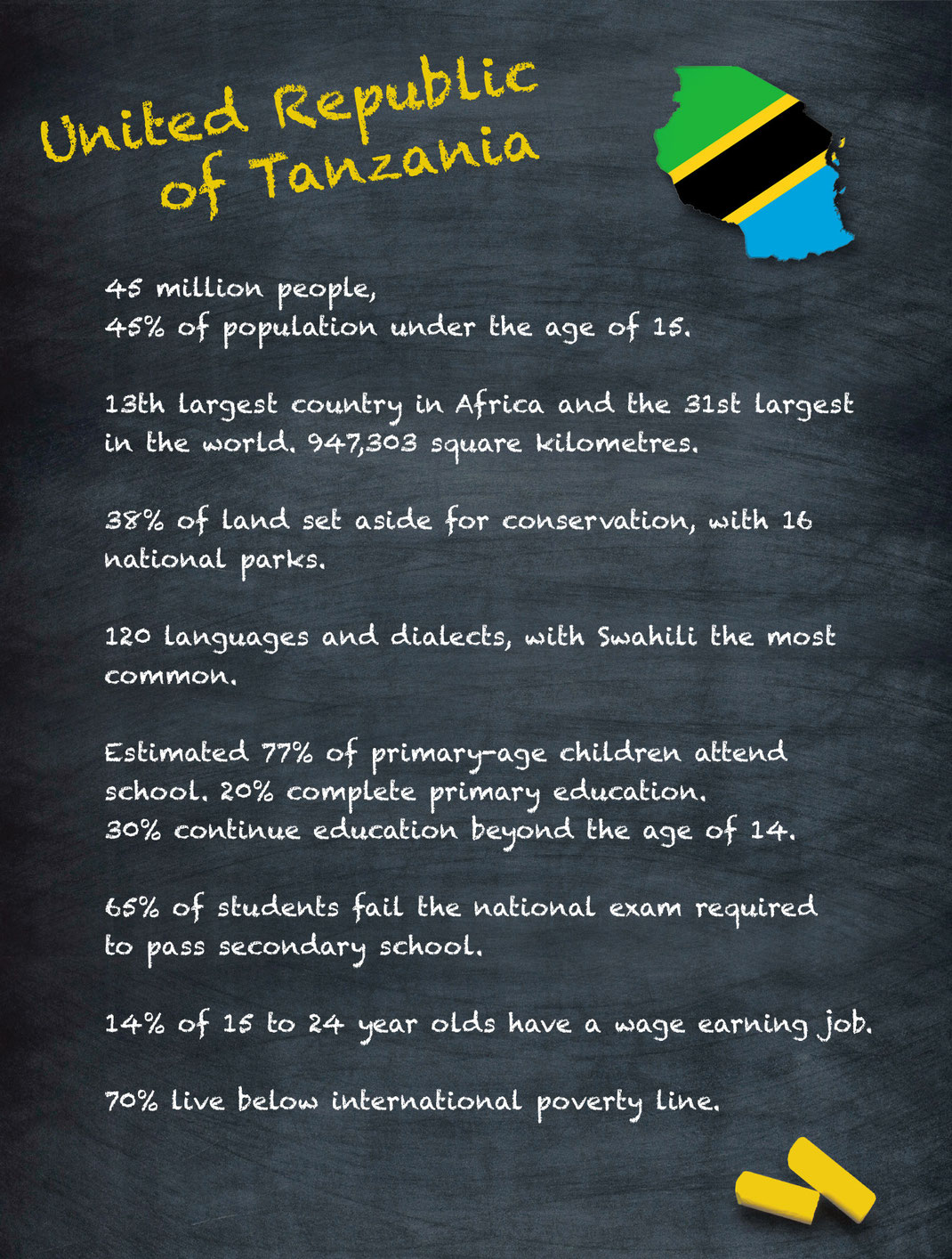 Education East Africa