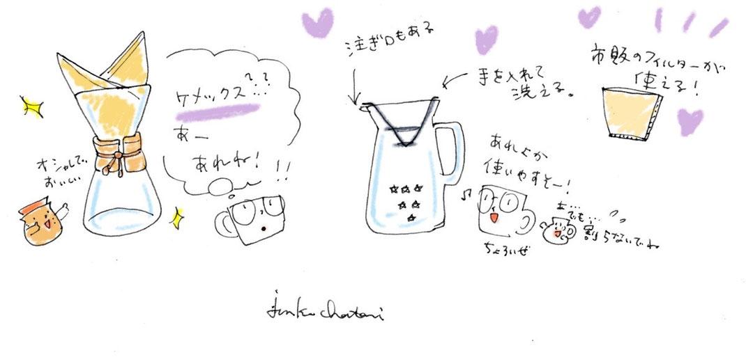茶谷順子 コーヒーイラスト グラスドリッパーイラスト ケメックスイラスト