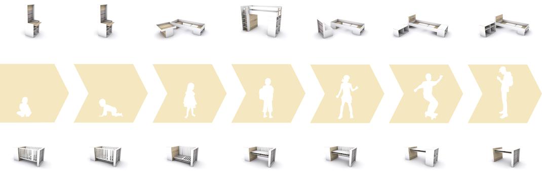 Filomi - Kindermöbel System mitwachsend, modular, flexibel, umbaubar; Kinderzimmer, Kinderbett, Hochbett, Schreibtisch, Umbauset