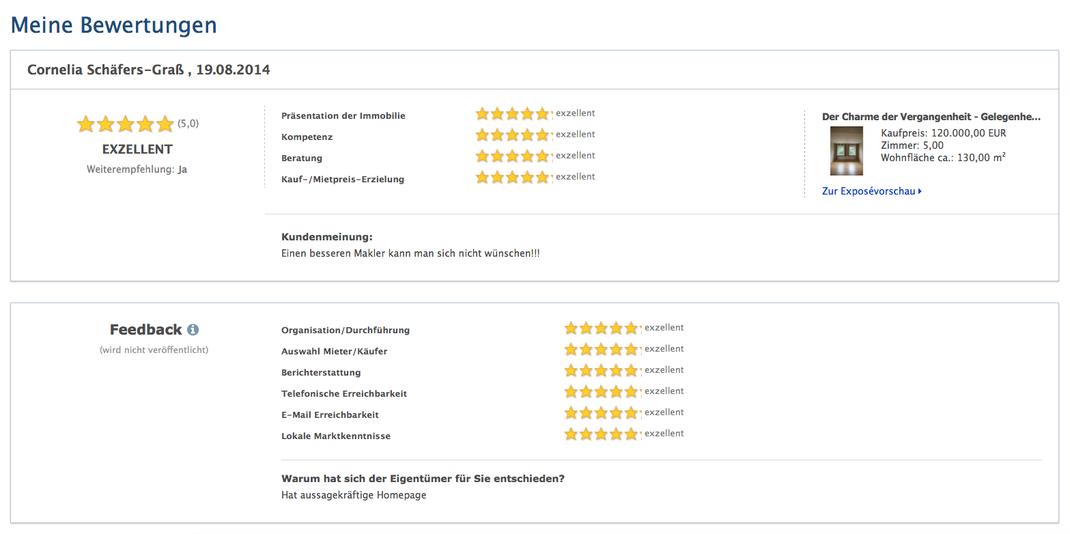 Cornelia Schäfers-Grass / Mobil: 0172 - 7672731 / Mail: cornelia.schaefers-grass@gmxpro.de
