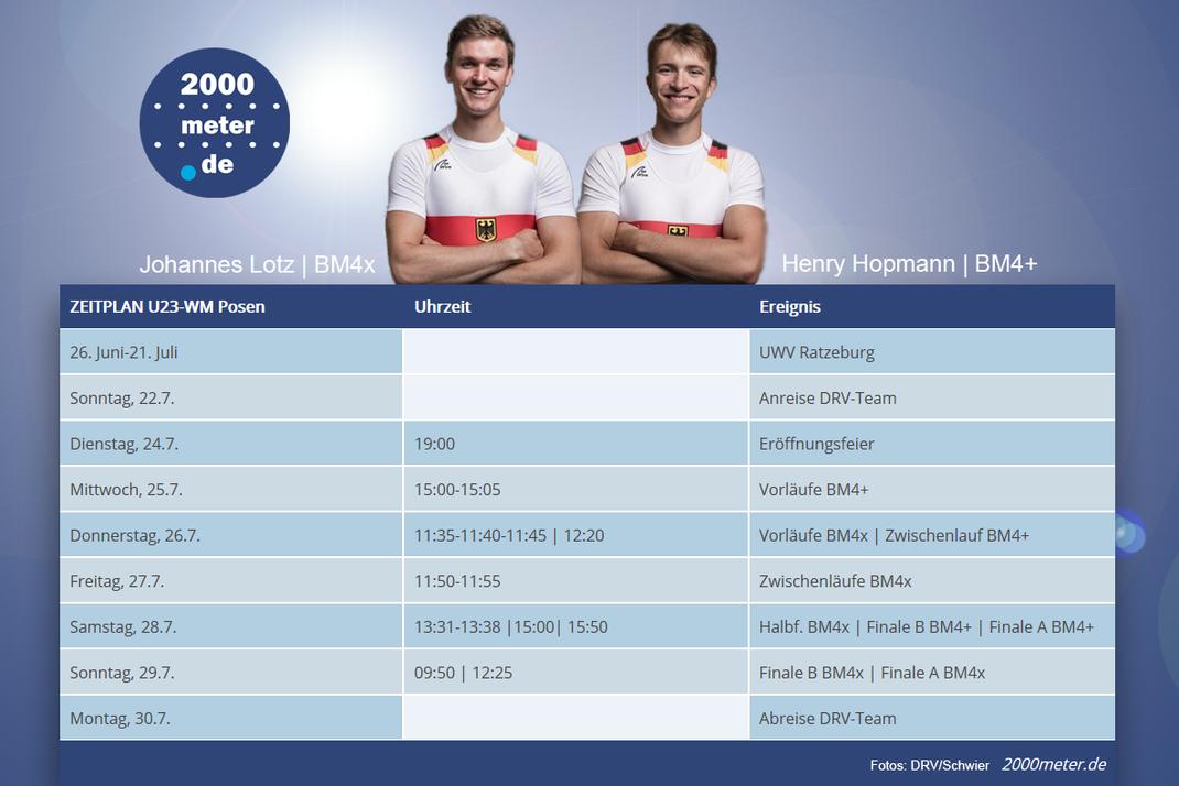 Der aktualisierte Zeitplan der U23-WM (Stand: 18. Juli 2018) für Johannes Lotz und Henry Hopmann von den Hanauer Heinmatvereinen HRG und Hassia. Grafik: 2000meter.de