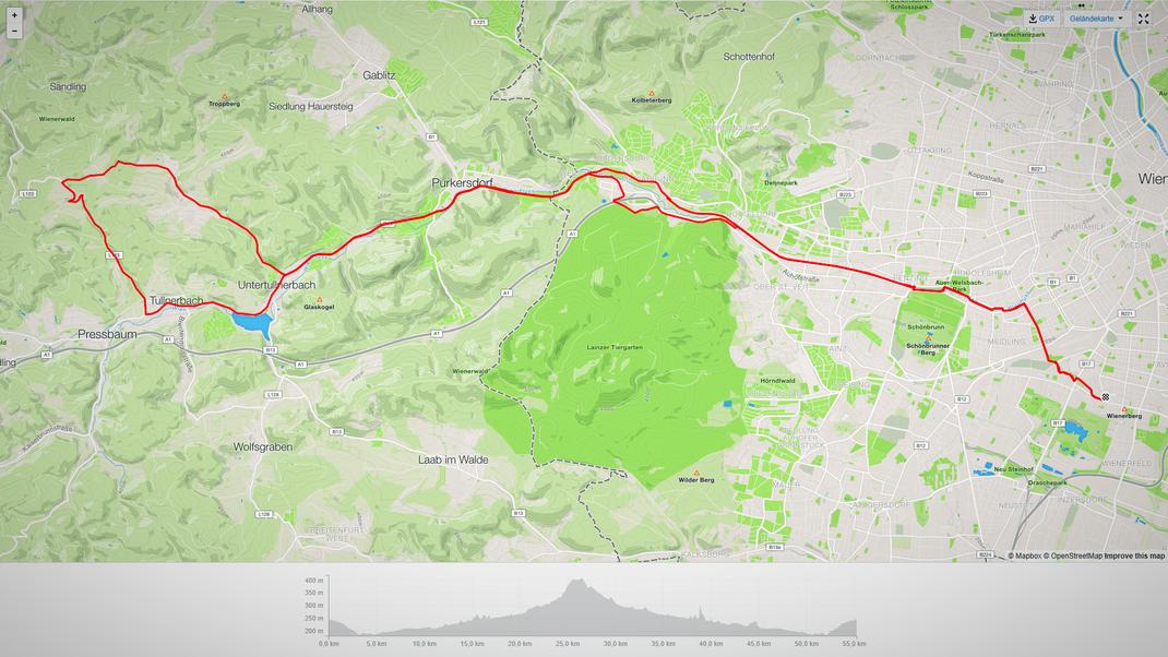 Streckenprofil Blocktraining I - Irenentalrunde