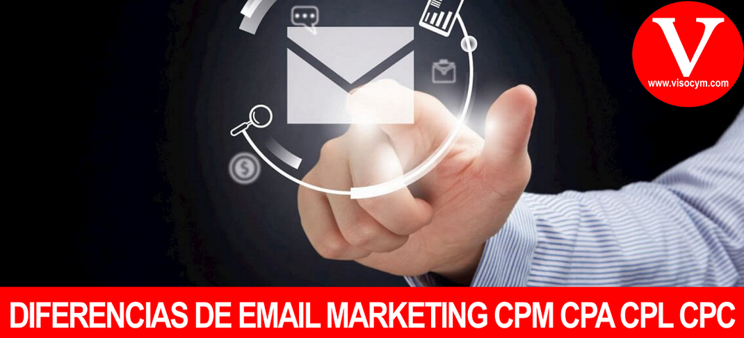 DIFERENCIAS DE EMAIL MARKETING CPM CPA CPL CPC