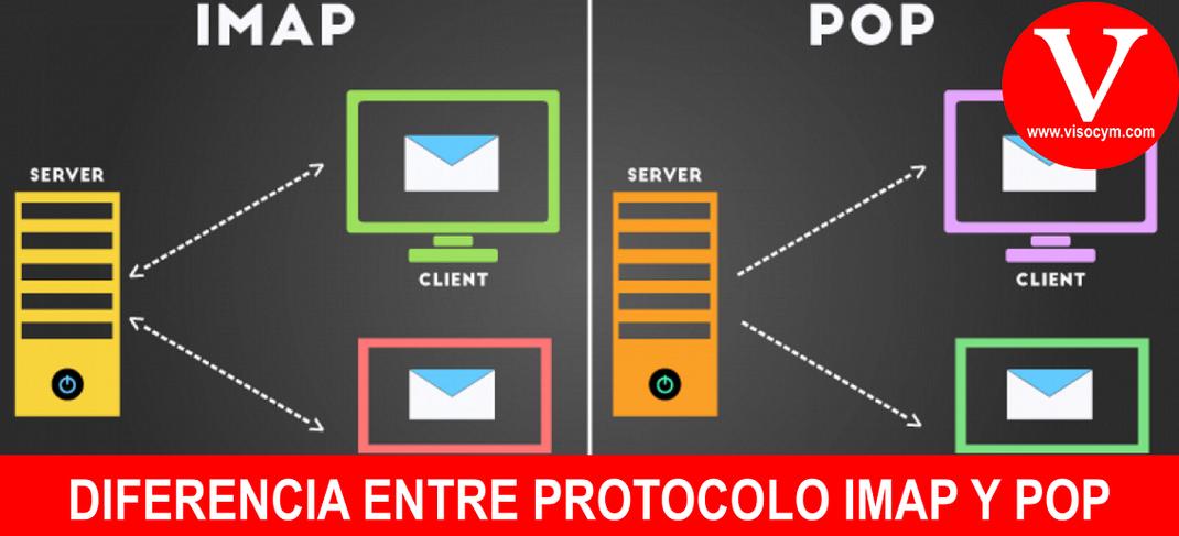 DIFERENCIA ENTRE PROTOCOLO IMAP Y POP