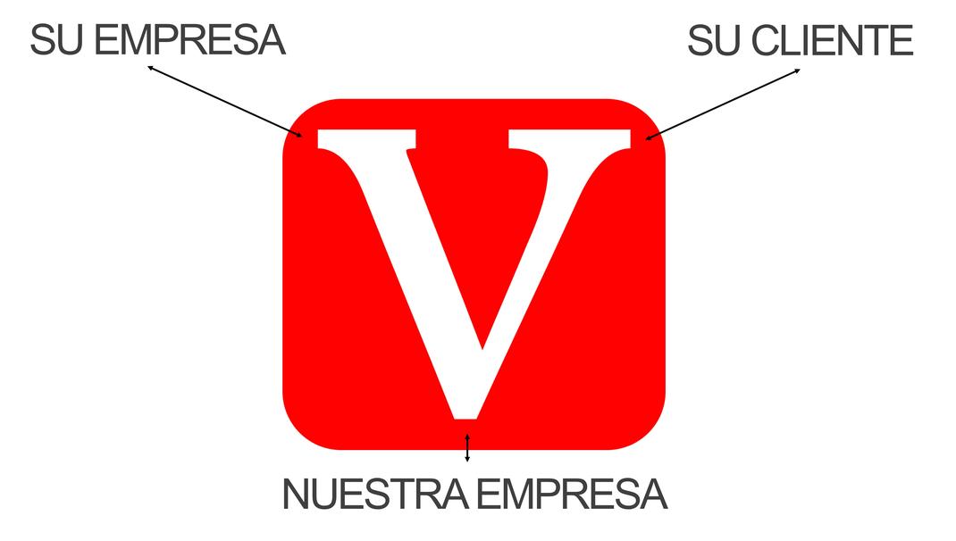 ¿Que significa VISOCyM, VISO Comunicacion y Mercadotecnia?