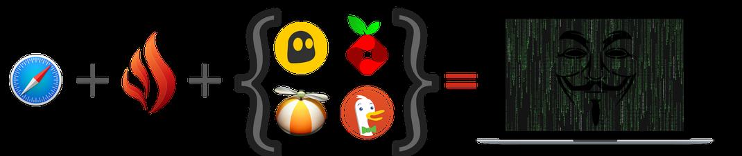 Sicher surfen mit Privacy Apps+Dienste