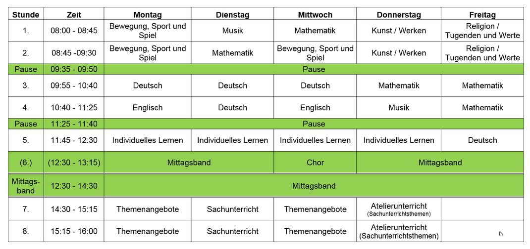 Beispielstundenplan einer 4. Klasse an der Steinenbergschule