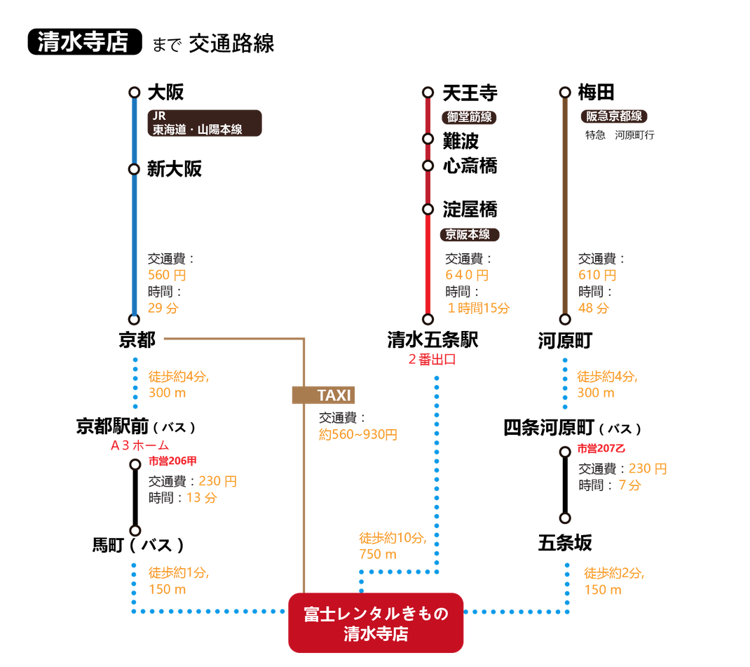 きものレンタル 富士京都 アクセス