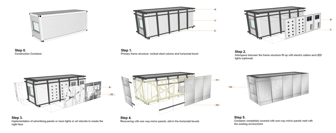 Container System