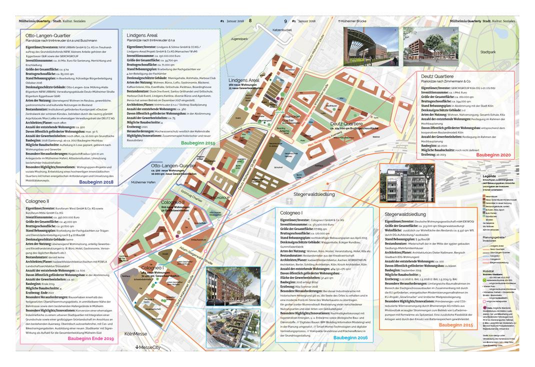 Entwurfsplan, zusammengestellt nach Bebauungsplänen, Entwürfen und Angaben der Investoren. Irrtümer vorbehalten! Grafik: icon-design unter Verwendung des Kartenausschnitts von ©www.mapz.com – Map Data: OpenStreetMap ODbL.