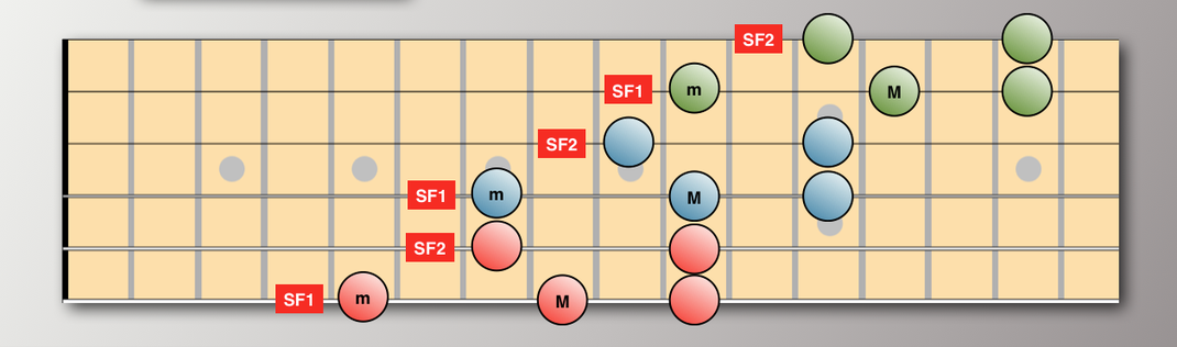 This is an awkward and impractical fingering for most players