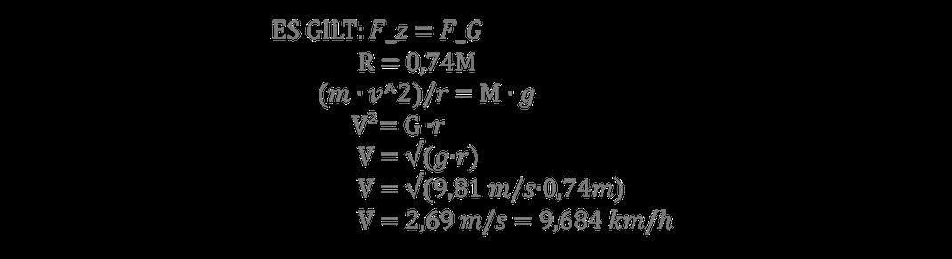 So berechnet man die Mindestgeschwindigkeit für einen Looping.