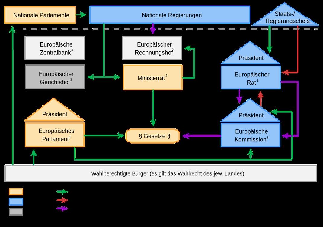 (c) Wikipedia.org