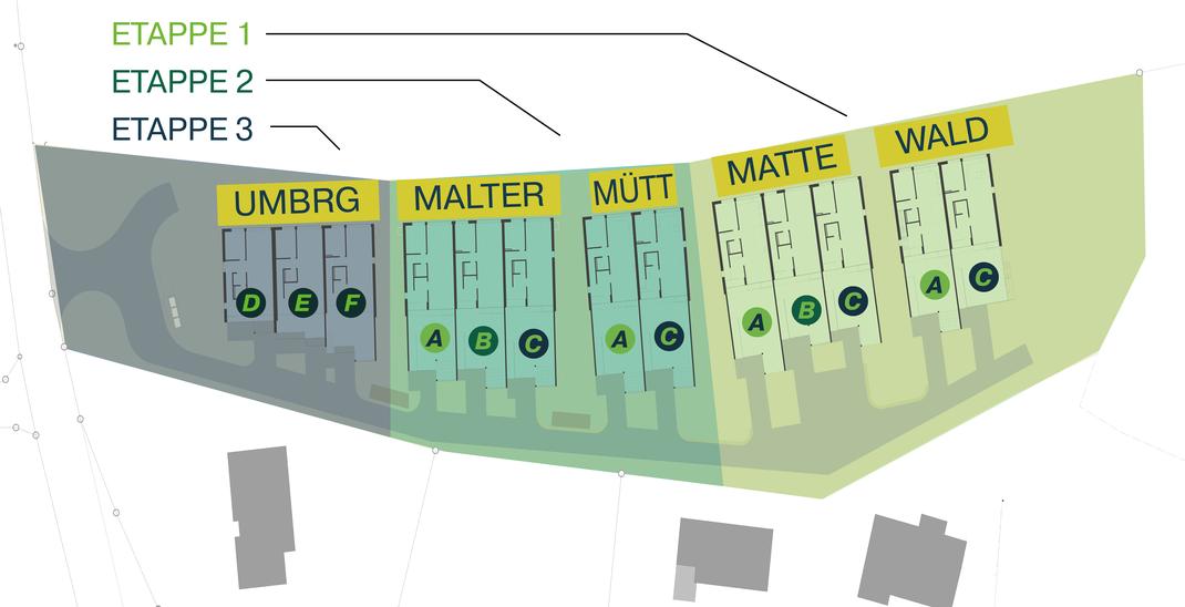 Etappierung Häuser Mühleberg