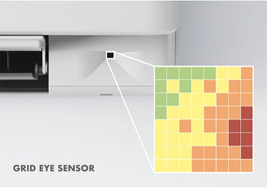 Grid eye sensor Daikin stylish