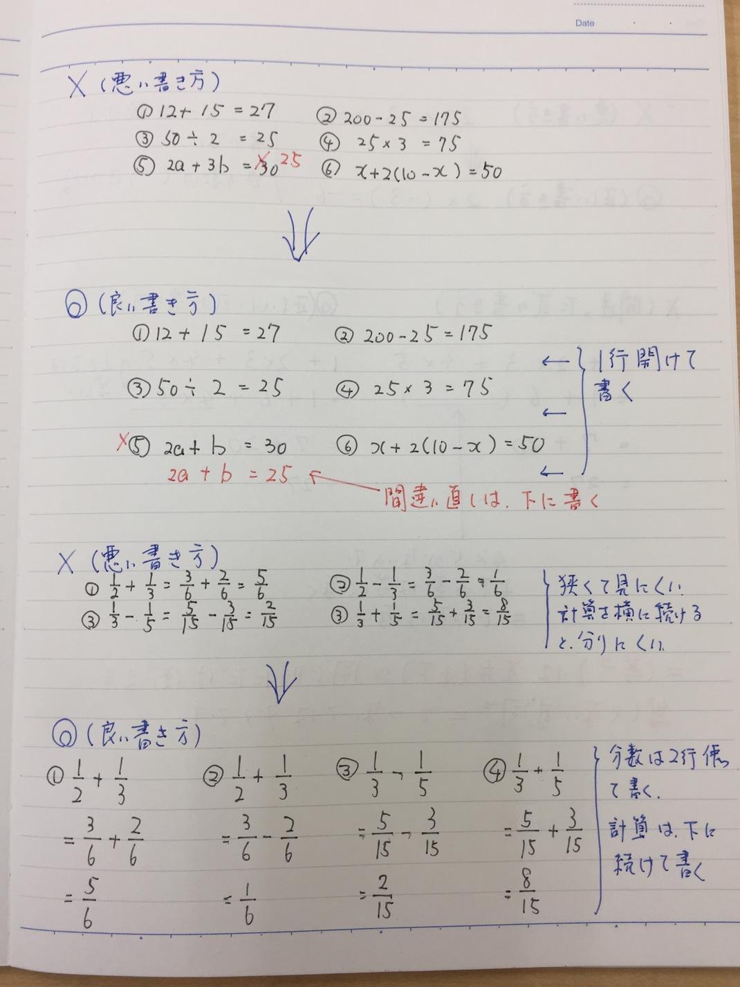 数学 勉強 法 読む だけ