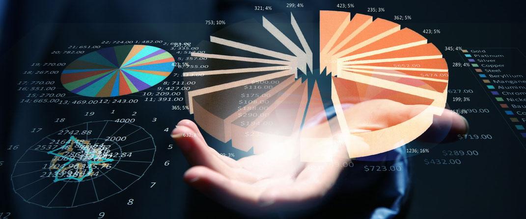 Materialien und Zeiträume für die Planung in IBP bestimmen