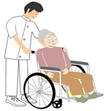 介護・支援・福祉のネットワークを通じて安心生活、健康生活、便利生活を支えます。