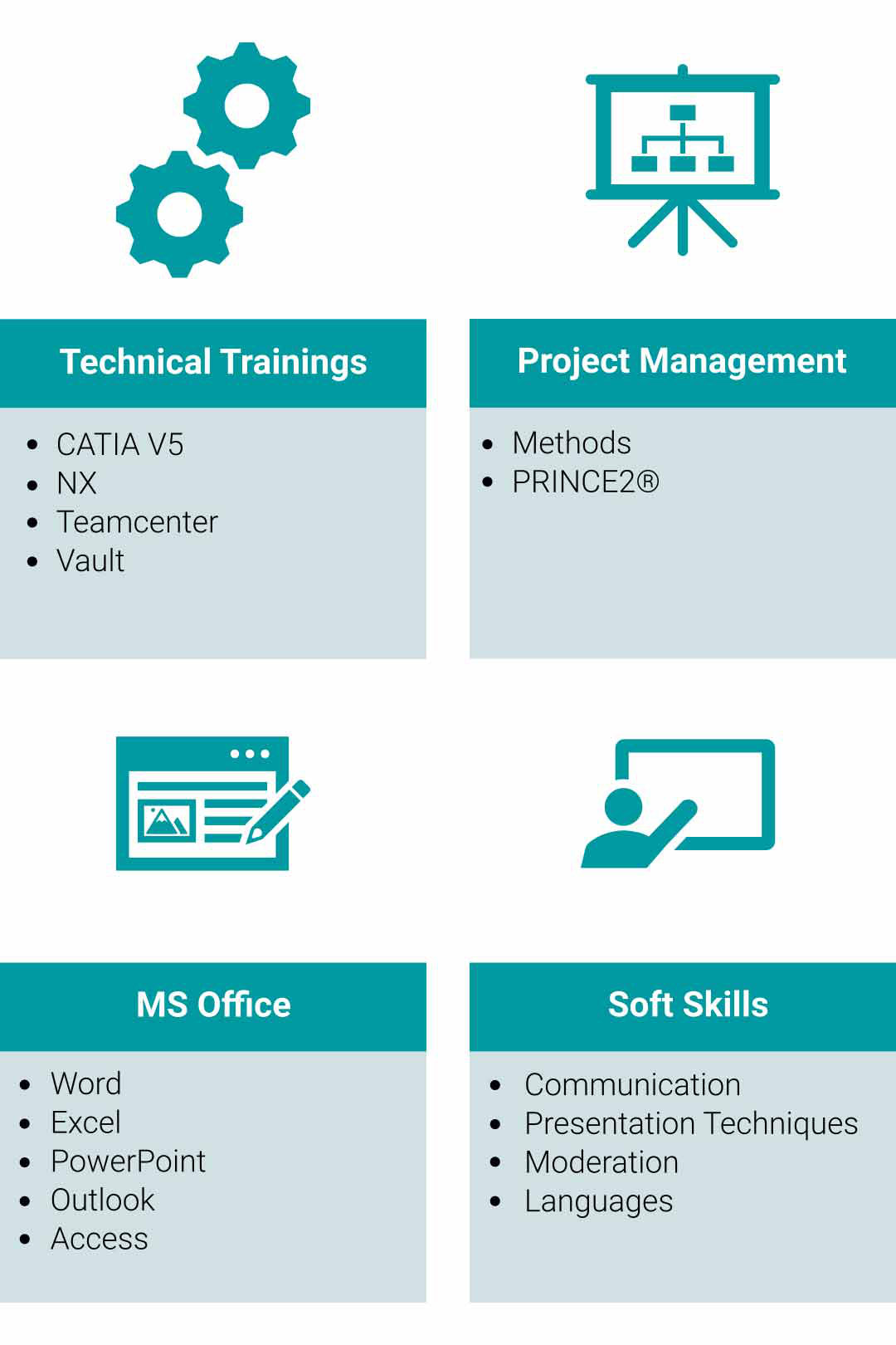 paXos Training Sectors: Technical Trainings, Project Management, Microsoft Office as well as Soft Skills