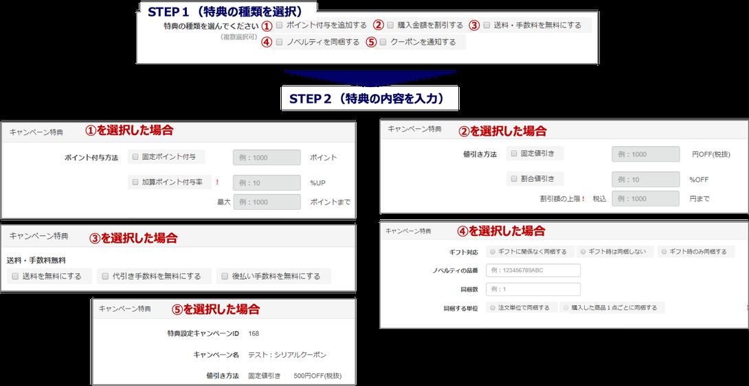 例:キャンペーン登録画面