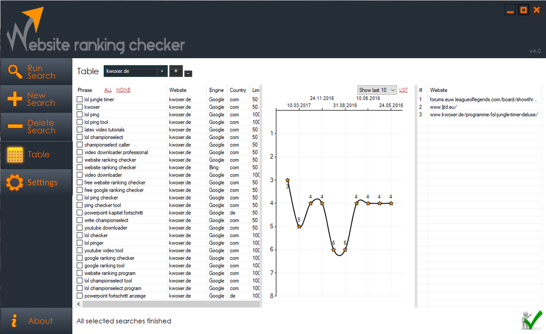 Website Ranking Checker - das kwoxt!