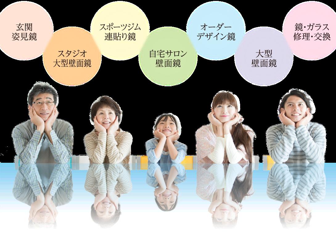 岐阜・愛知・名古屋のガラス・鏡の専門店ホラヤマガラス