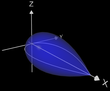 Volumen mit parametrischer Funktion