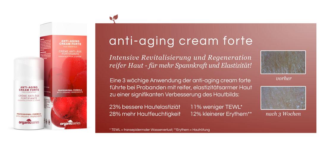 Laborergebnisse eye cream forte OrganicSeries - Wirkung dermatologisch bestätigt