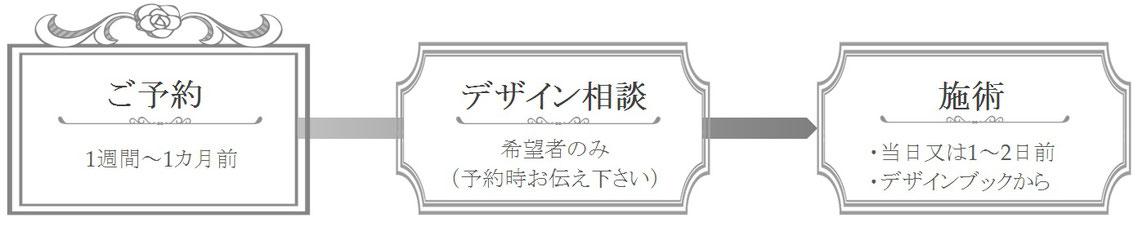 札幌ボディジュエリーVisage