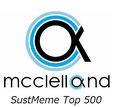 SustMeme Top 500