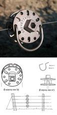 girasole wire tensioner