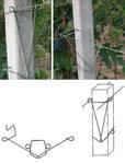 spring spreader for concrete post
