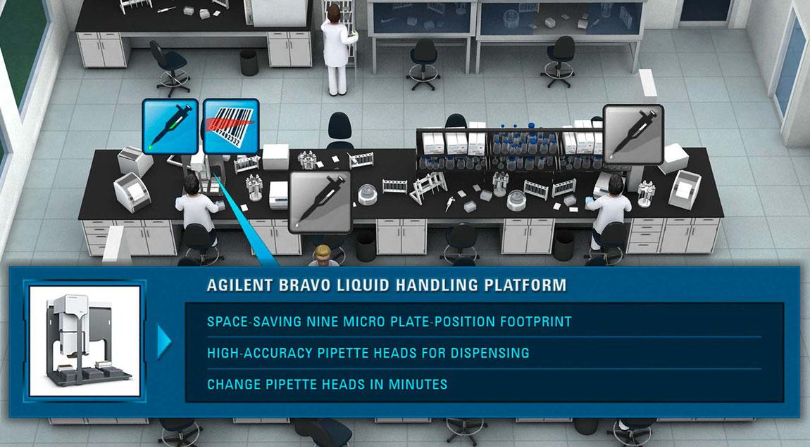 Design von User-Interface und Piktogrammen zu einzelnen Arbeitsbereichen, die in eine Informationsanimation integriert wurden.