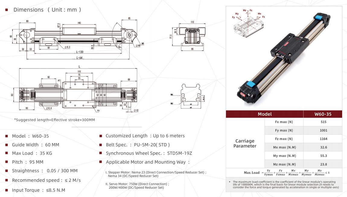 W60-35 linear module