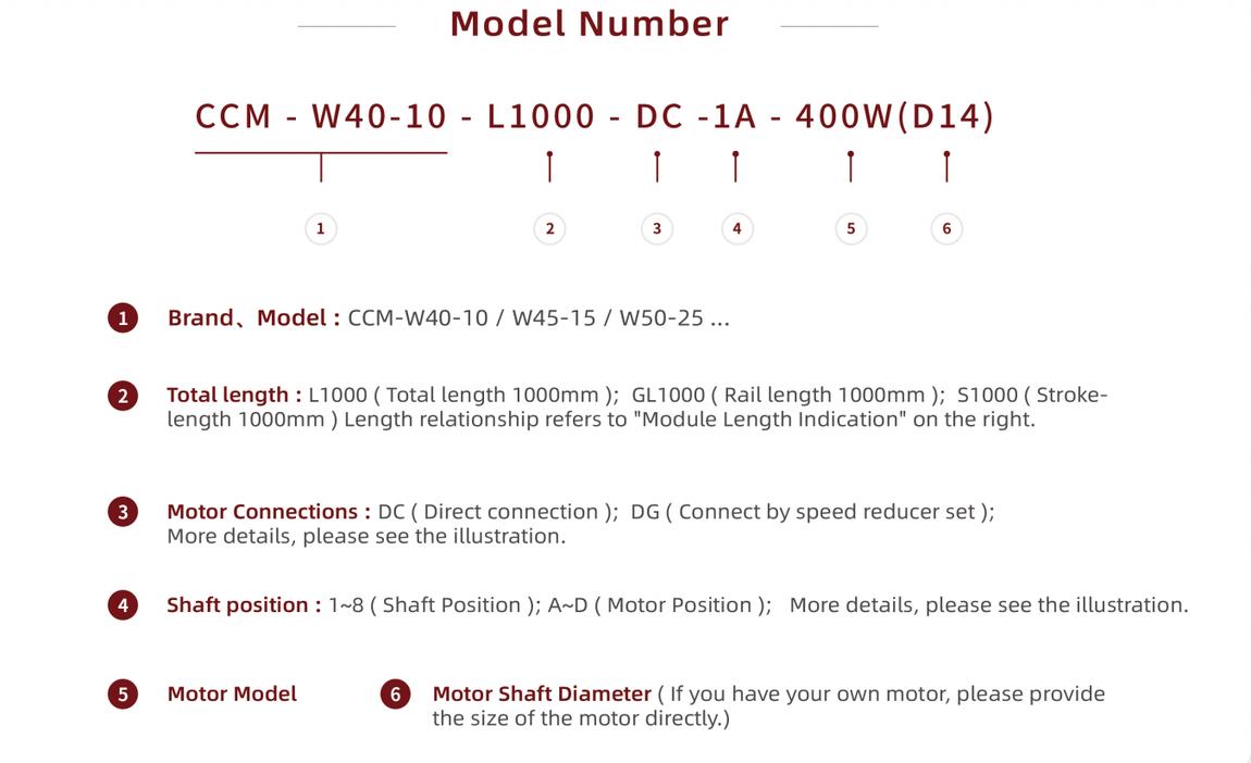 CCM model number