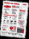 Nutzen von Erklärvideos im Web